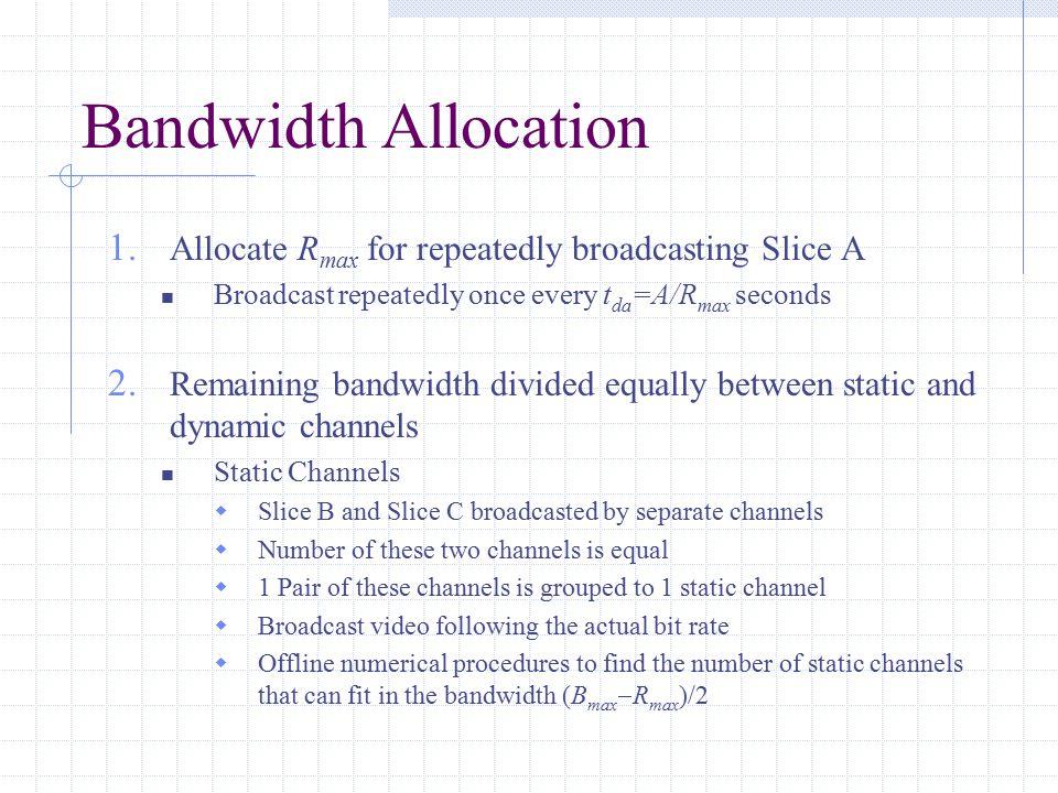 Bandwidth Allocation 1.