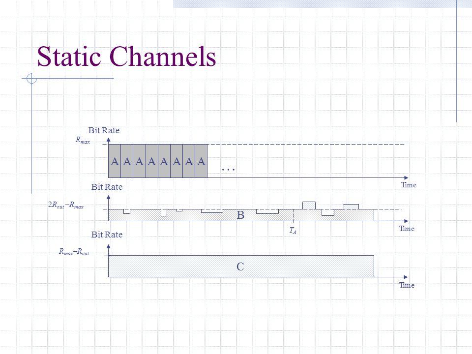 Static Channels B R max AAAAAAAA … Time Bit Rate 2R cut –R max TATA Bit Rate Time C R max –R cut Time Bit Rate