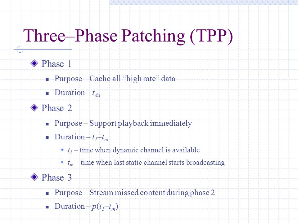 Three–Phase Patching (TPP) Phase 1 Purpose – Cache all high rate data Duration – t da Phase 2 Purpose – Support playback immediately Duration – t 1 –t m  t 1 – time when dynamic channel is available  t m – time when last static channel starts broadcasting Phase 3 Purpose – Stream missed content during phase 2 Duration – p(t 1 –t m )