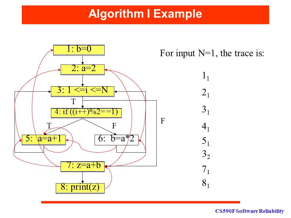CS590F Software Reliability 8181 7171 5151 4141 3131 1 2121 Algorithm I Example 1: b=0 2: a=2 3: 1 <=i <=N 4: if ((i++)%2= =1) 5: a=a+16: b=a*2 7: z=a
