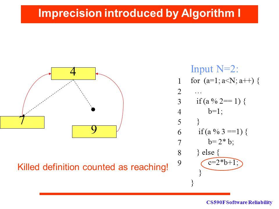 CS590F Software Reliability Imprecision introduced by Algorithm I 4 9 7 Input N=2: for (a=1; a<N; a++) { … if (a % 2== 1) { b=1; } if (a % 3 ==1) { b=