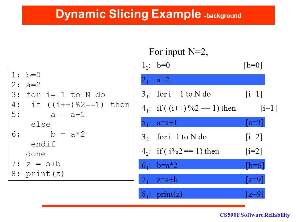 CS590F Software Reliability Dynamic Slicing Example - background 1: b=0 2: a=2 3: for i= 1 to N do 4: if ((i++)%2==1) then 5: a = a+1 else 6: b = a*2