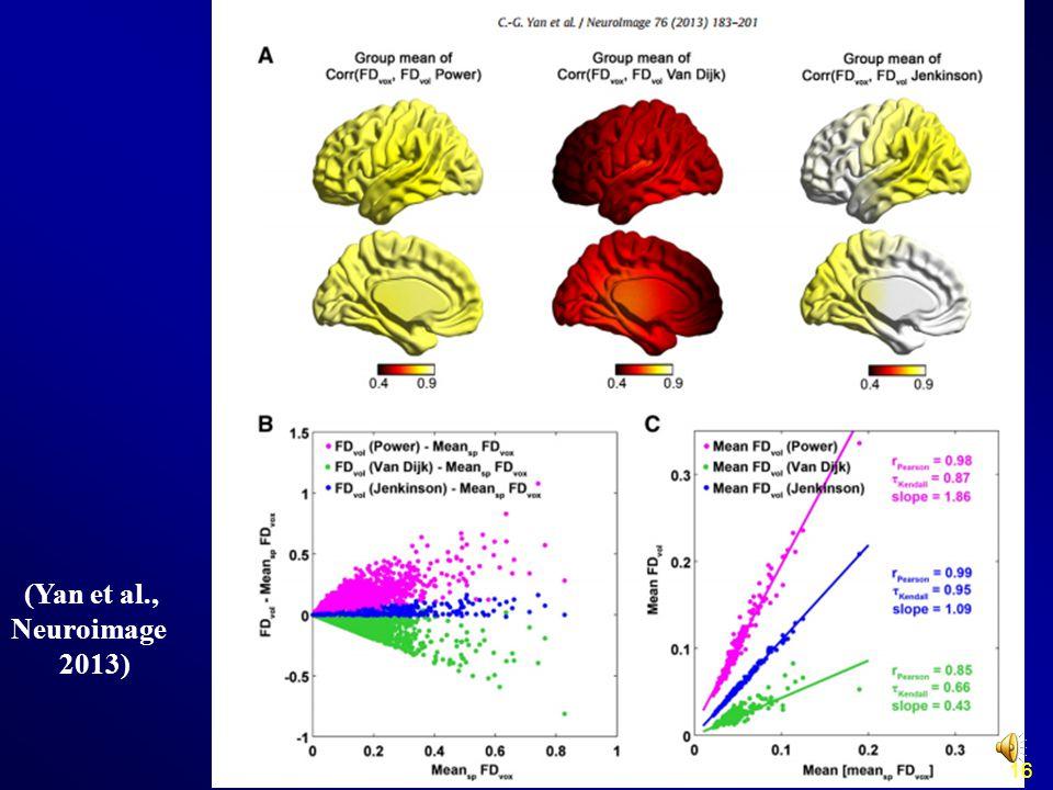Realign (Yan et al., Neuroimage 2013) 16