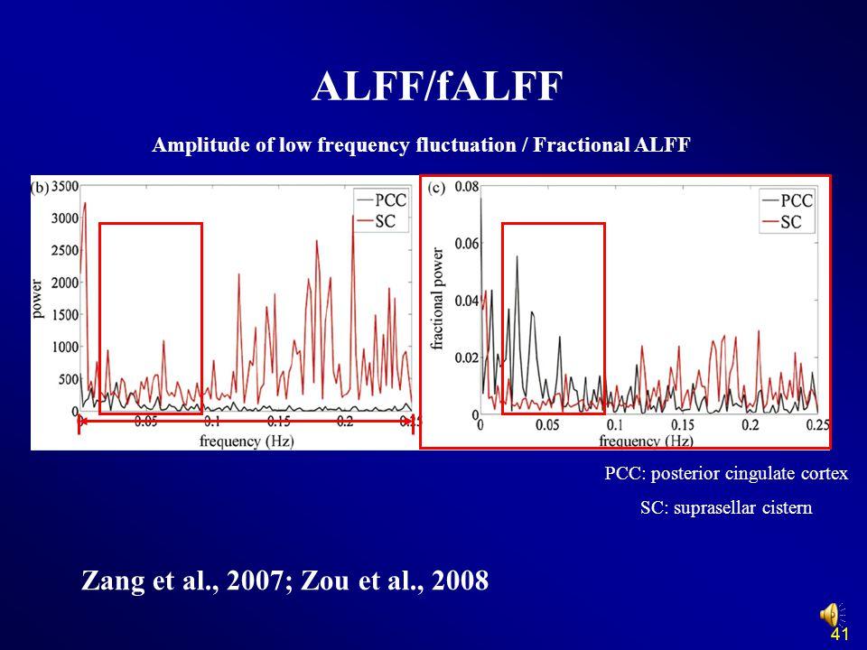 ALFF/fALFF Zang et al., 2007; Zou et al., 2008 PCC: posterior cingulate cortex SC: suprasellar cistern Amplitude of low frequency fluctuation / Fractional ALFF 41