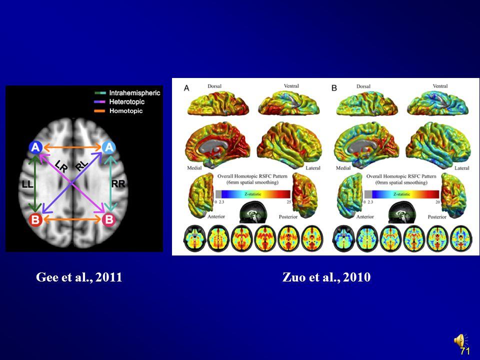 71 Gee et al., 2011Zuo et al., 2010