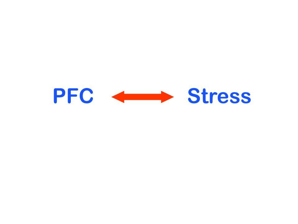 PFC Stress