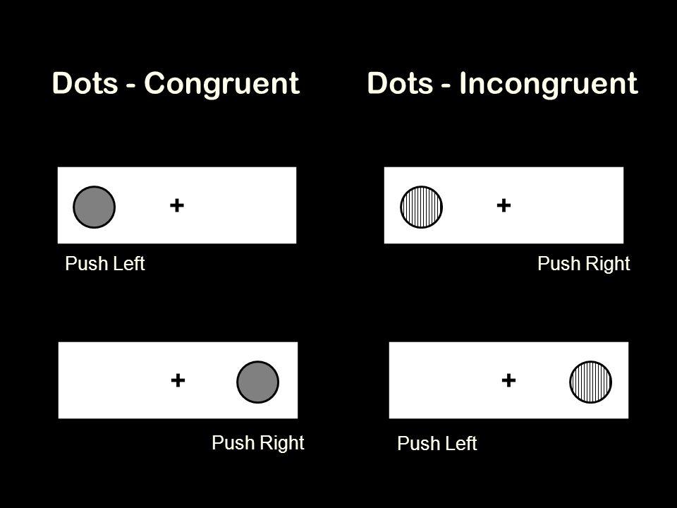 Dots - Congruent Push Left Push Right Push Left Push Right Dots - Incongruent