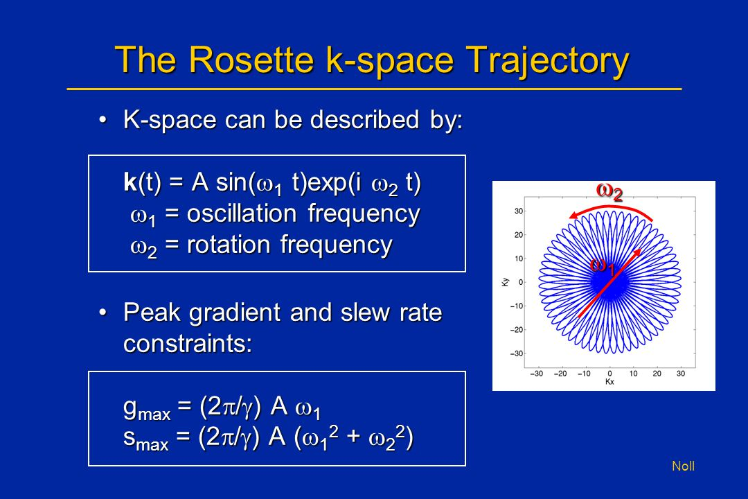 Noll The Rosette k-space Trajectory K-space can be described by: k(t) = A sin(  1 t)exp(i  2 t)  1 = oscillation frequency  2 = rotation frequencyK-space can be described by: k(t) = A sin(  1 t)exp(i  2 t)  1 = oscillation frequency  2 = rotation frequency Peak gradient and slew rate constraints: g max = (2  /  ) A  1 s max = (2  /  ) A (  1 2 +  2 2 )Peak gradient and slew rate constraints: g max = (2  /  ) A  1 s max = (2  /  ) A (  1 2 +  2 2 ) 1111 2222