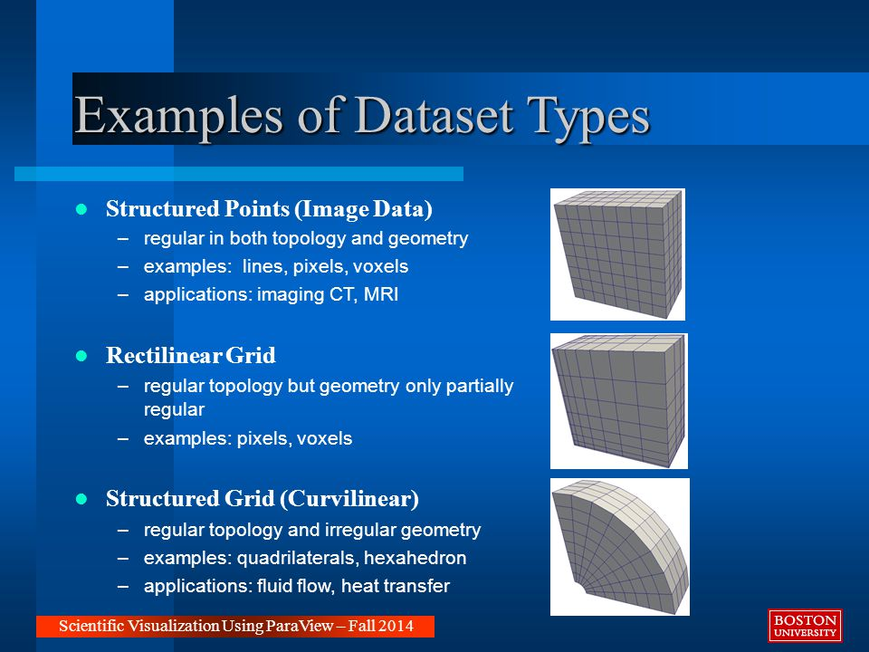 Examples of Dataset Types Structured Points (Image Data) –regular in both topology and geometry –examples: lines, pixels, voxels –applications: imaging CT, MRI Rectilinear Grid –regular topology but geometry only partially regular –examples: pixels, voxels Structured Grid (Curvilinear) –regular topology and irregular geometry –examples: quadrilaterals, hexahedron –applications: fluid flow, heat transfer Scientific Visualization Using ParaView – Fall 2014