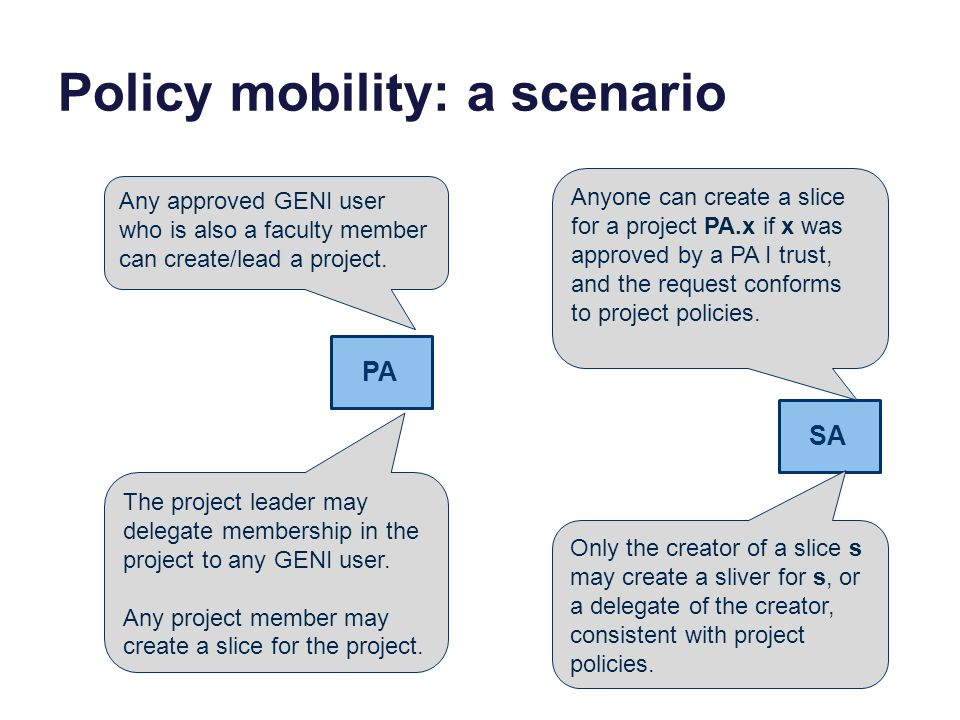 Policy mobility: a scenario PA Any approved GENI user who is also a faculty member can create/lead a project.