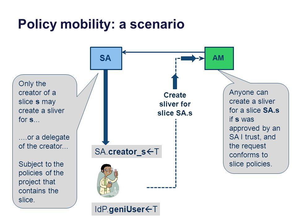 Create sliver for slice SA.s SA AM Policy mobility: a scenario SA.creator_s  T IdP.geniUser  T Anyone can create a sliver for a slice SA.s if s was approved by an SA I trust, and the request conforms to slice policies.