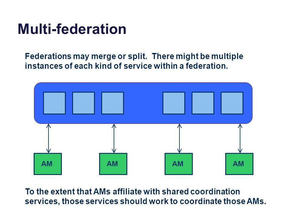 Multi-federation AM Federations may merge or split.