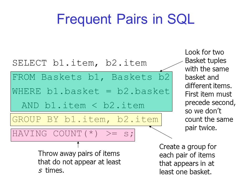 Frequent Pairs in SQL SELECT b1.item, b2.item FROM Baskets b1, Baskets b2 WHERE b1.basket = b2.basket AND b1.item < b2.item GROUP BY b1.item, b2.item HAVING COUNT(*) >= s; Look for two Basket tuples with the same basket and different items.