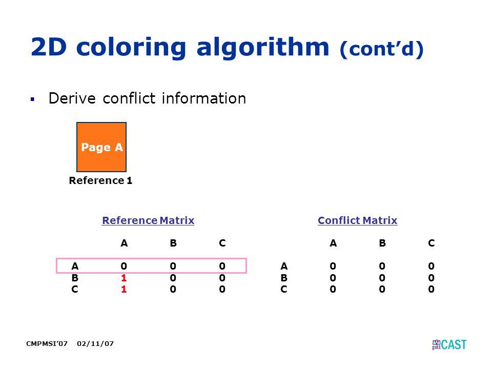CMPMSI'07 02/11/07 2D coloring algorithm (cont'd)  Derive conflict information Page A Reference 1 Reference Matrix ABC A000 B100 C100 Conflict Matrix