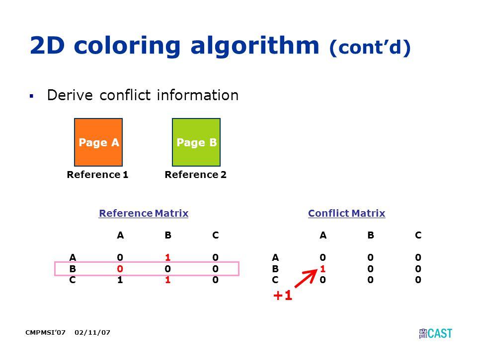 CMPMSI'07 02/11/07 2D coloring algorithm (cont'd)  Derive conflict information Page A Reference 1 Page B Reference 2 Reference Matrix ABC A010 B100 C110 Conflict Matrix ABC A000 B000 C000 1 +1 0