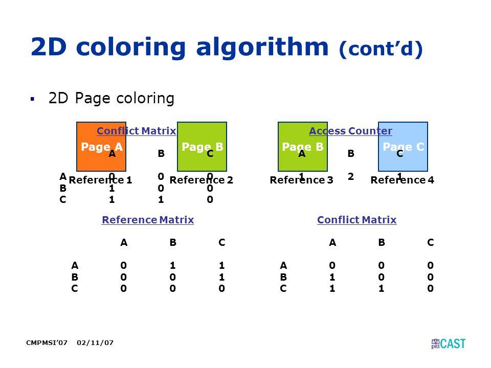 CMPMSI'07 02/11/07 2D coloring algorithm (cont'd)  2D Page coloring Page A Reference 1 Page B Reference 2 Page B Reference 3 Page C Reference 4 Refer