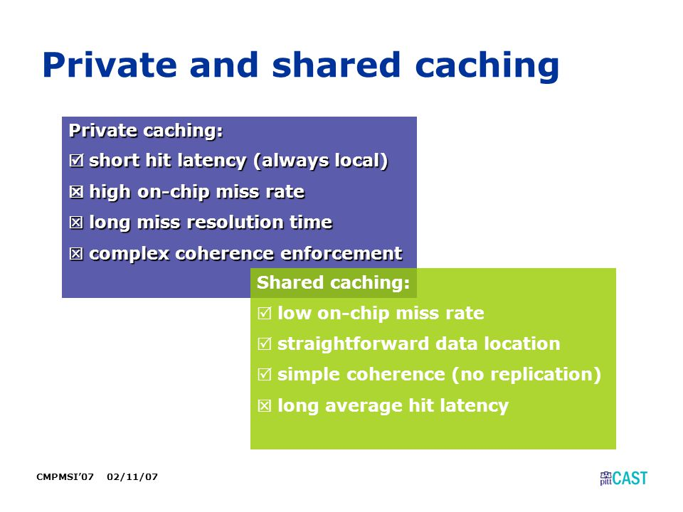 CMPMSI'07 02/11/07 Private and shared caching Private caching:  short hit latency (always local)  high on-chip miss rate  long miss resolution time  complex coherence enforcement Shared caching:  low on-chip miss rate  straightforward data location  simple coherence (no replication)  long average hit latency