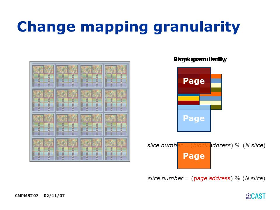 CMPMSI'07 02/11/07 Page Change mapping granularity slice number = (block address) % (N slice) Block granularityPage granularity Page slice number = (page address) % (N slice)
