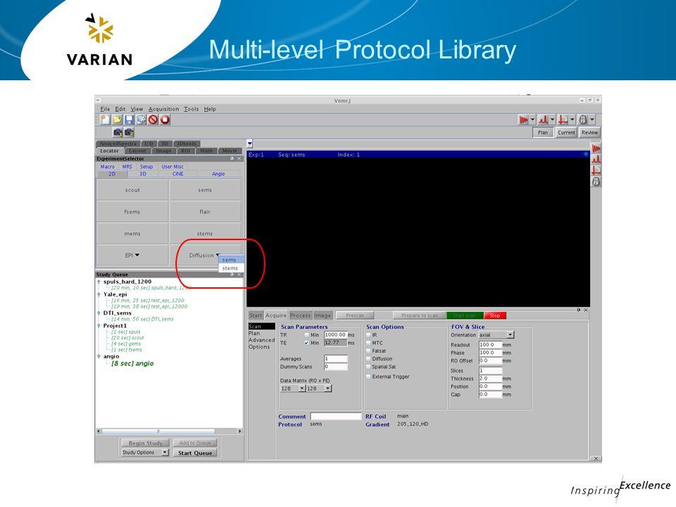 Multi-level Protocol Library