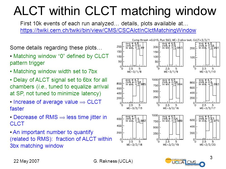 22 May 2007G. Rakness (UCLA) 3 ALCT within CLCT matching window First 10k events of each run analyzed… details, plots available at… https://twiki.cern