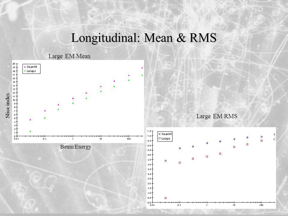 Longitudinal: Mean & RMS Large EM Mean Large EM RMS Slice index Beam Energy