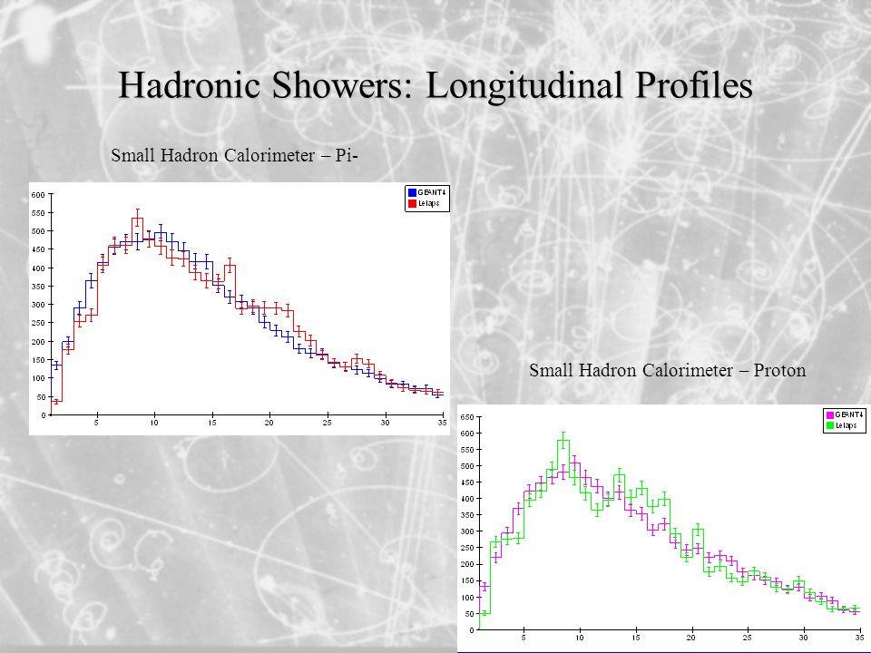 Hadronic Showers: Longitudinal Profiles Small Hadron Calorimeter – Pi- Small Hadron Calorimeter – Proton