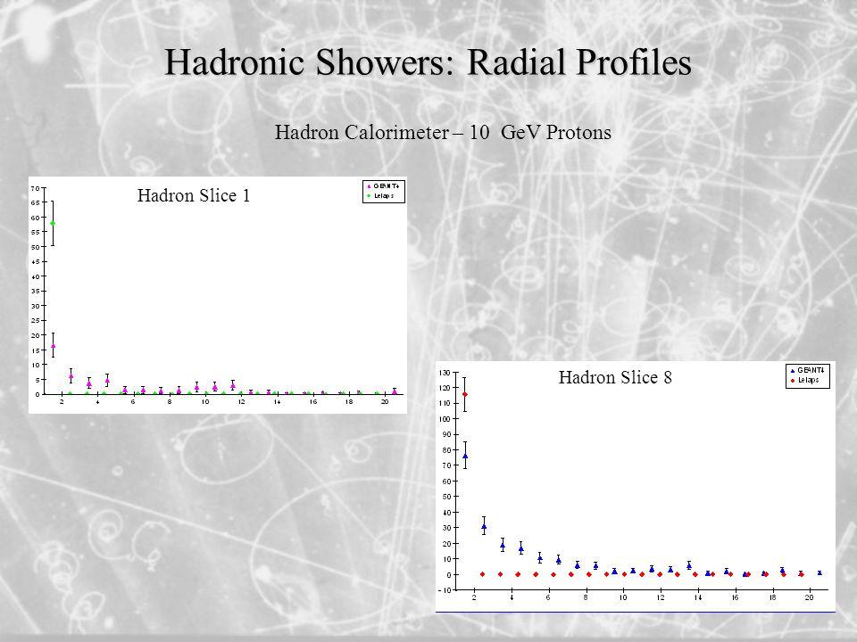 Hadronic Showers: Radial Profiles Hadron Slice 1 Hadron Slice 8 Hadron Calorimeter – 10 GeV Protons