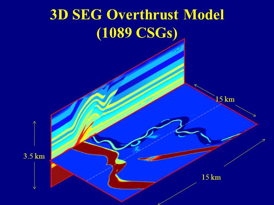 3D SEG Overthrust Model (1089 CSGs) 15 km 3.5 km 15 km