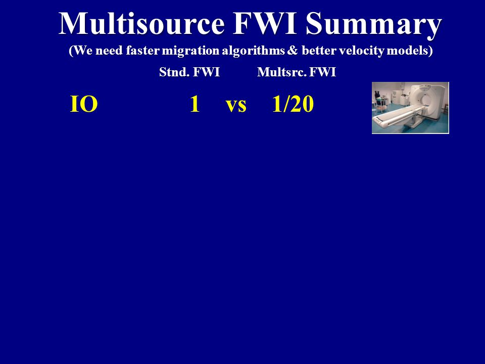 Multisource FWI Summary (We need faster migration algorithms & better velocity models) IO 1 vs 1/20 Cost 1 vs 1/20 or better Resolution dx 1 vs 1 Sig/MultsSig .