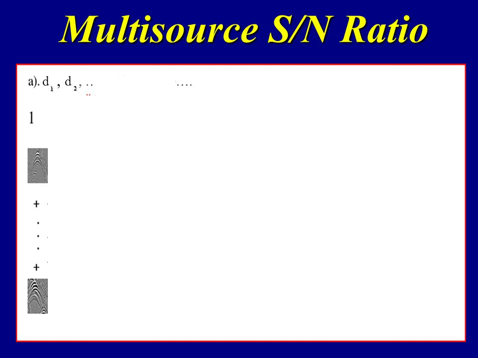 Multisource S/N Ratio # geophones/CSG # CSGs L [d + d +..