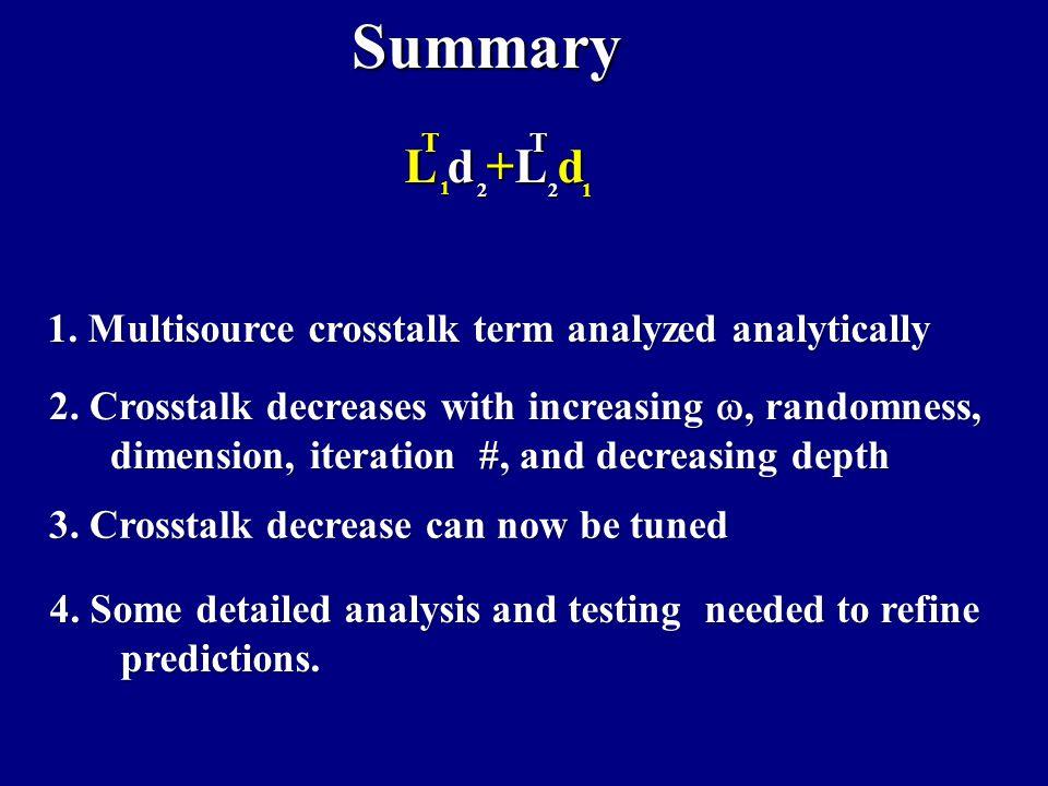 Summary Time Statics Time+Amplitude Statics QM Statics 1. Multisource crosstalk term analyzed analytically 2. Crosstalk decreases with increasing w, r
