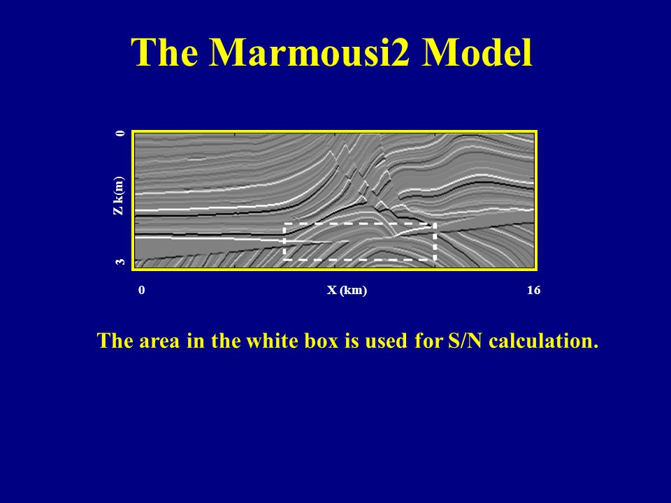 0 Z k(m) 3 0X (km)16 The Marmousi2 Model The area in the white box is used for S/N calculation.