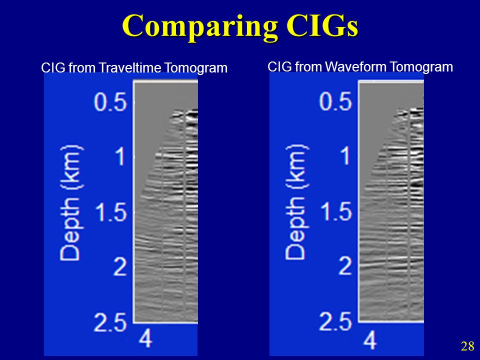 Comparing CIGs 28 CIG from Traveltime Tomogram CIG from Waveform Tomogram