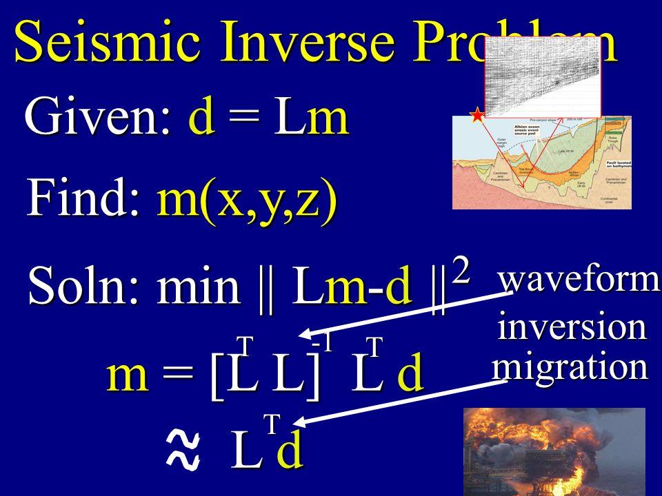 Given: d = Lm Seismic Inverse Problem Find: m(x,y,z) Find: m(x,y,z) Soln: min || Lm-d || Soln: min || Lm-d ||2 m = [L L] L d T T L d L dT migration wa