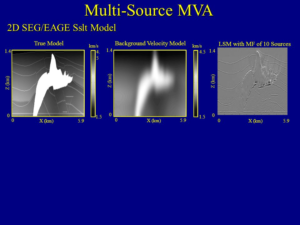 True ModelBackground Velocity Model 0 X (km)‏5.9 0 0 X (km)‏ 5.9 1.4 0 CIG of 8 Multi-Source CIG of Single Source Multi-Source MVA 2D SEG/EAGE Sslt Model 4.