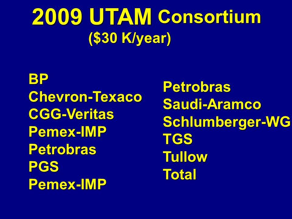 2009 UTAM Consortium BPChevron-TexacoCGG-VeritasPemex-IMPPetrobrasPGSPemex-IMP PetrobrasSaudi-AramcoSchlumberger-WGTGSTullowTotal ($30 K/year)