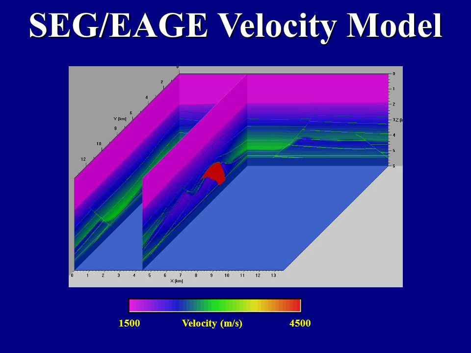 SEG/EAGE Velocity Model Velocity (m/s)15004500