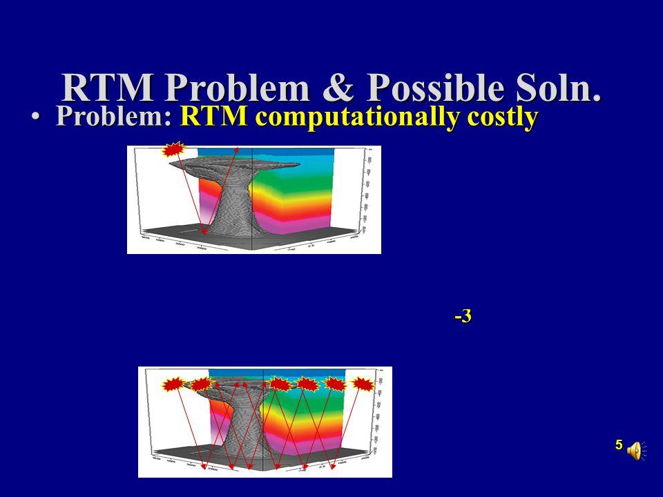 RTM Problem & Possible Soln.