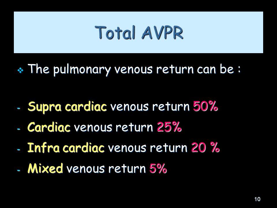 10 Total AVPR  The pulmonary venous return can be : - Supra cardiac venous return 50% - Cardiac venous return 25% - Infra cardiac venous return 20 % - Mixed venous return 5%