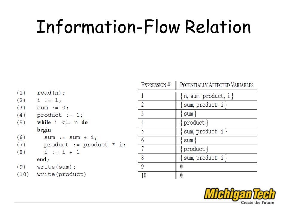Information-Flow Relation