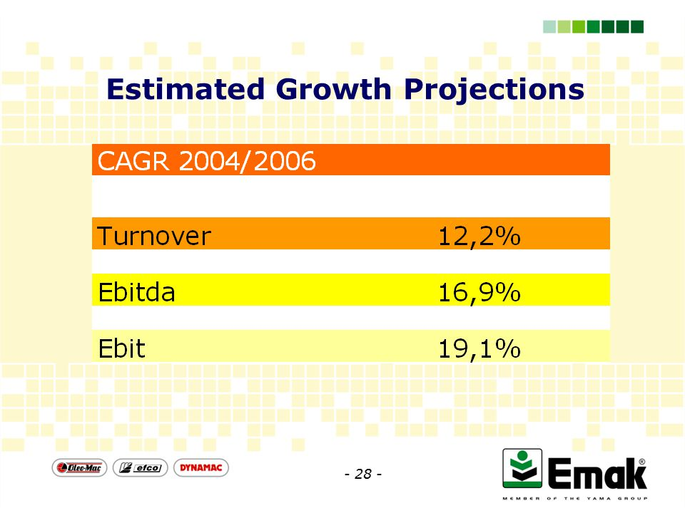 Estimated Growth Projections - 28 -
