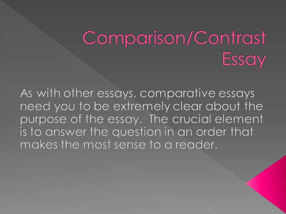  If similarities between two things (ideas/concepts/point of view) are being emphasized, it's a comparison essay  If the differences between two things are being emphasized, it's a contrast essay  You can choose between approaches when writing a comparison essay  First: discuss one item fully and then turn to the other item—this is the chunk or block method of organizing  Second: the alternative is to compare two items point by point—this is the slice or point-by-point method  Tips for writing a proper Comparison or Contrast essay:  First, make sure the two items are appropriately paired  Second, your main points must apply equally to both items in your comparison  Thirdly, your preview statement should clearly present the two items being compared or contrasted