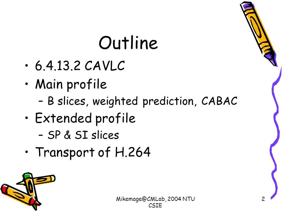 Mikemage@CMLab, 2004 NTU CSIE 13 Weighted prediction 1.