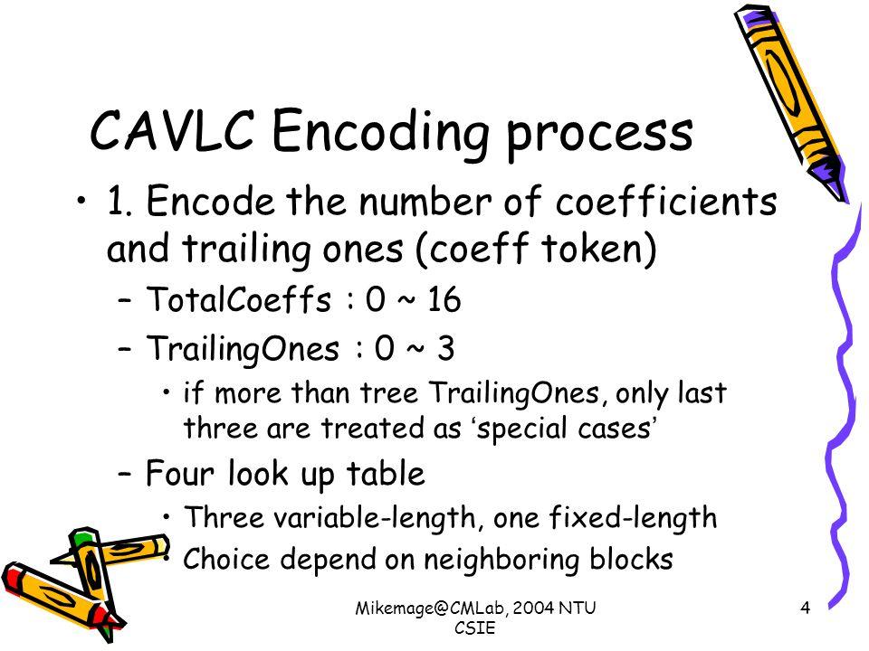 Mikemage@CMLab, 2004 NTU CSIE 5 CAVLC Encoding process(2) 2.