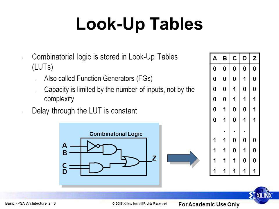 Basic FPGA Architecture 2 - 7 © 2005 Xilinx, Inc.