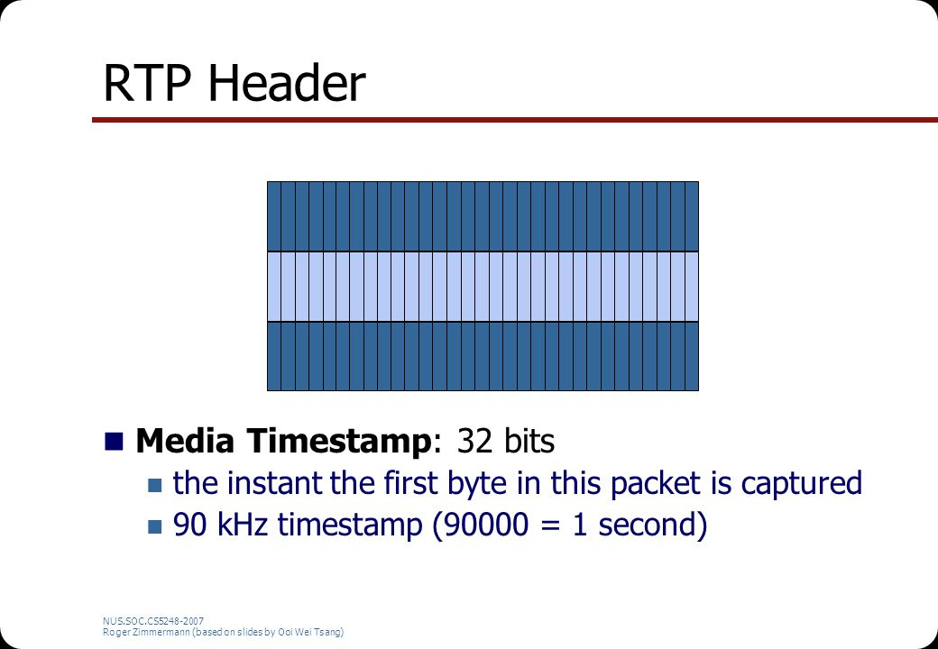 NUS.SOC.CS5248-2007 Roger Zimmermann (based on slides by Ooi Wei Tsang) RTP Header Media Timestamp: 32 bits the instant the first byte in this packet is captured 90 kHz timestamp (90000 = 1 second)