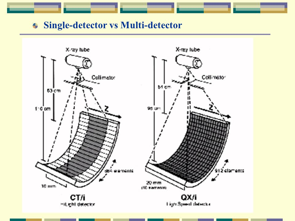 Single-detector vs Multi-detector