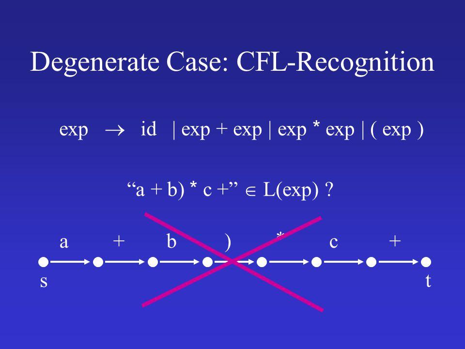 * a++)bc st Degenerate Case: CFL-Recognition a + b) * c +  L(exp) .