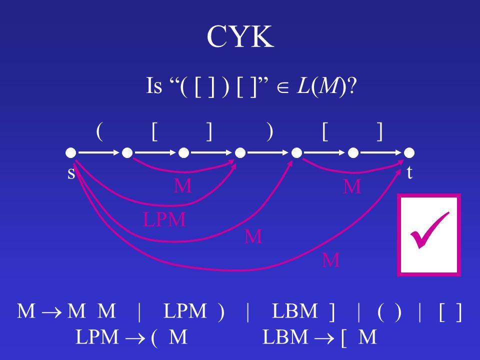 CYK Is ( [ ] ) [ ]  L(M).