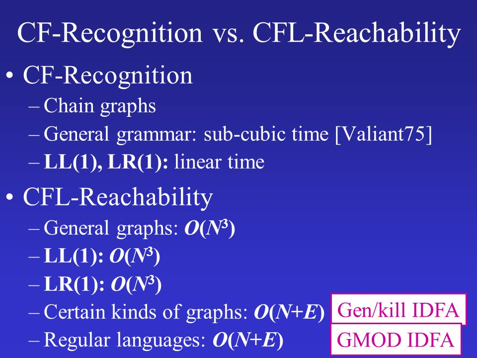 CF-Recognition vs. CFL-Reachability CF-Recognition –Chain graphs –General grammar: sub-cubic time [Valiant75] –LL(1), LR(1): linear time CFL-Reachabil